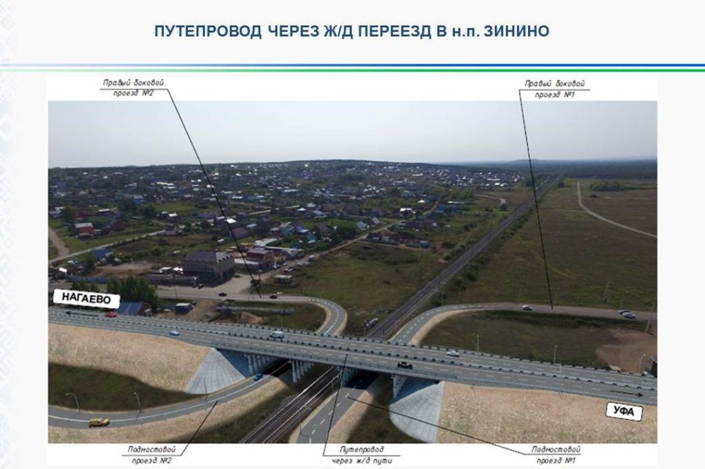 Радий Хабиров рассказал о строительстве «дороги жизни» в Уфе