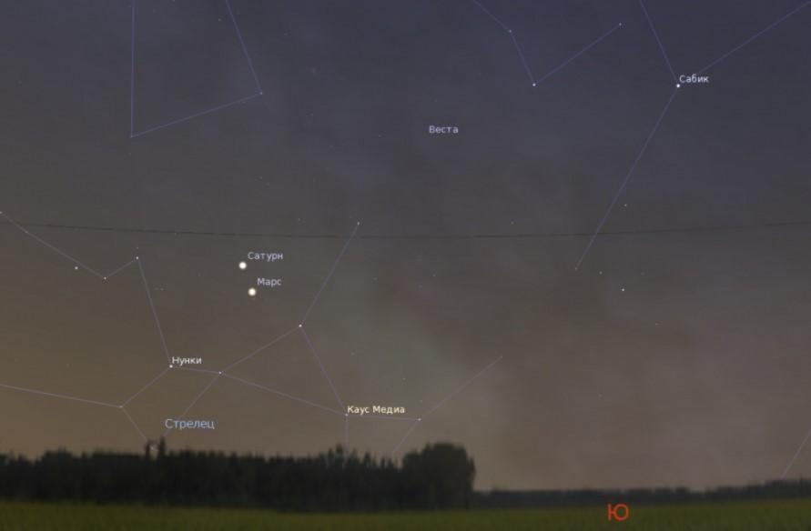 Граждане Башкирии смогут наблюдать сближение Марса иСатурна